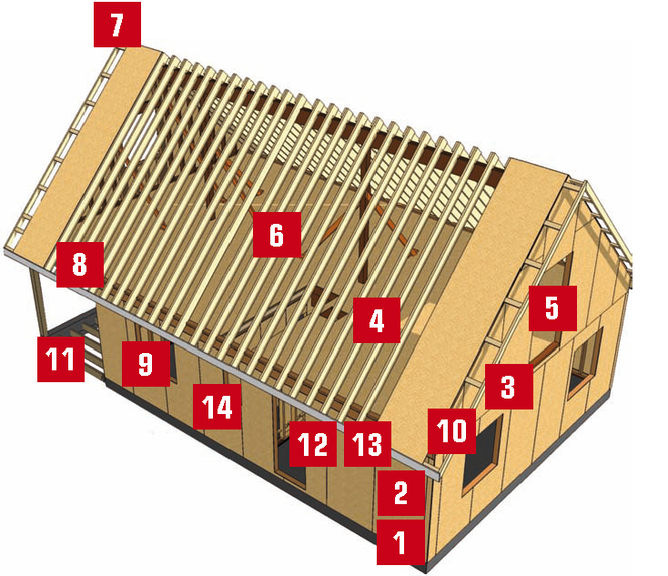 Guide technique de la fixation pour la constructionà ossature bois VBA3 # Technique Construction Bois